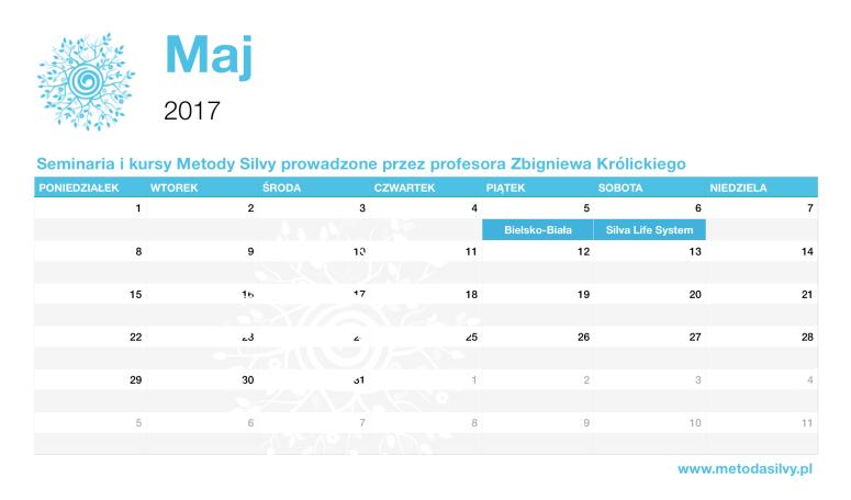 metoda-silvy-maj-2017